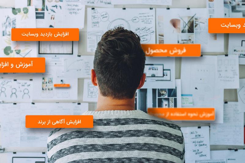 اهداف کسب وکارها از بازاریابی محتوایی